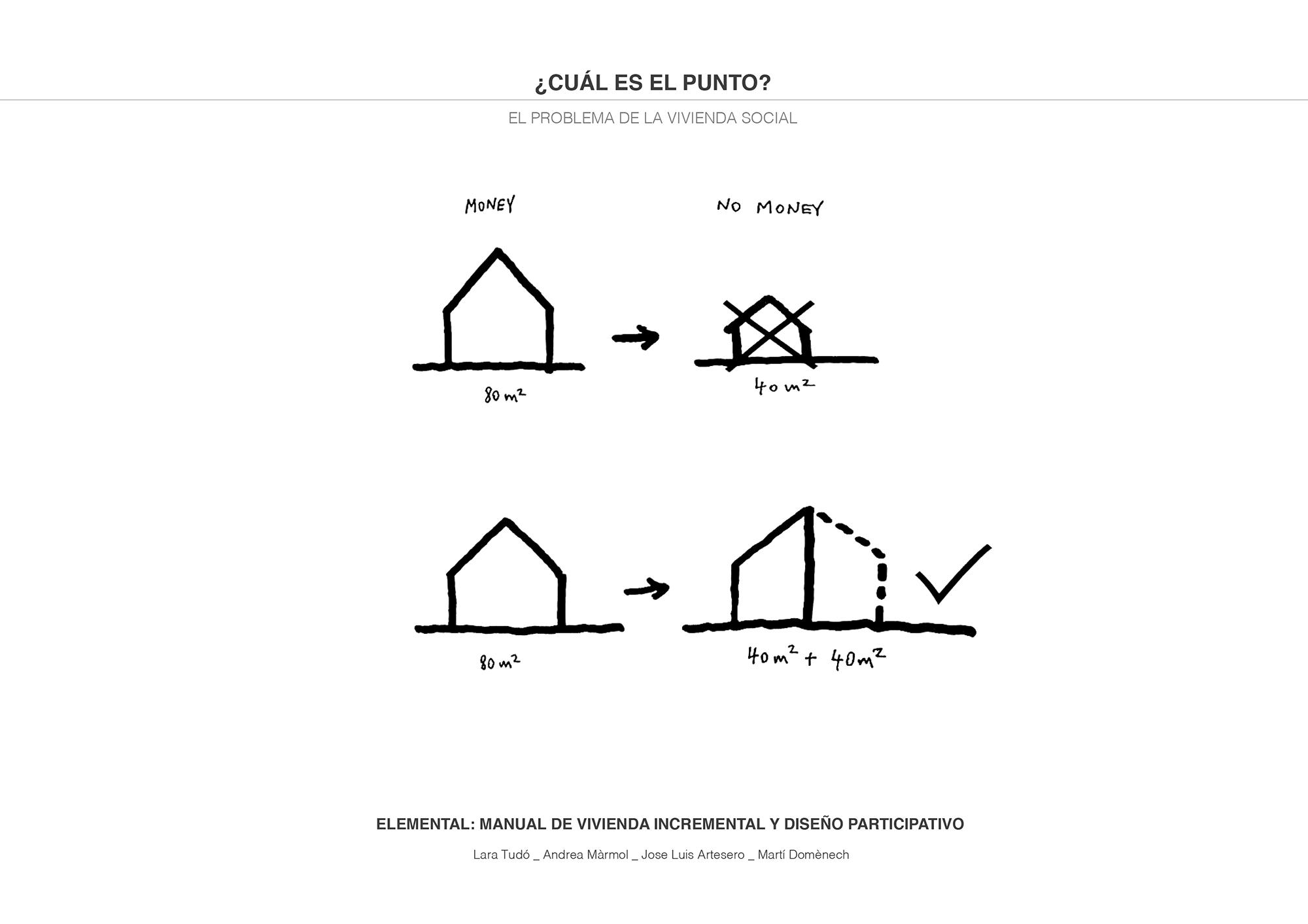 Estrategias evolutivas y adaptativas para el h bitat for Asignaturas arquitectura